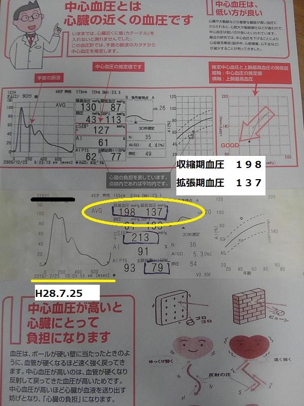 血圧の受診結果198-137